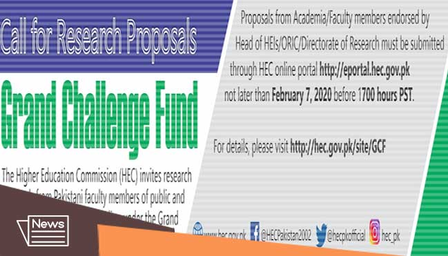hec fund for Pakistani students 2020