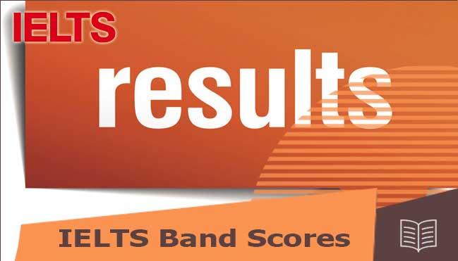 prepration and scores in IELTS in Pakistan
